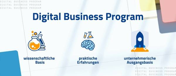 Die 3 Säulen des Digital Business Programs